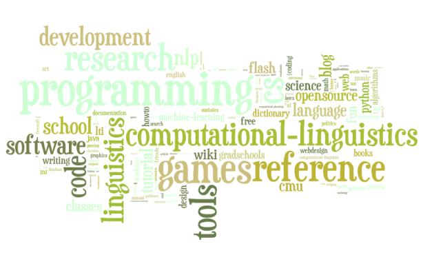 del.icio.us tag cloud for user ealdent created by wordle