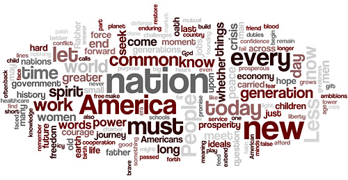 Wordle tag cloud of Obama's speech.